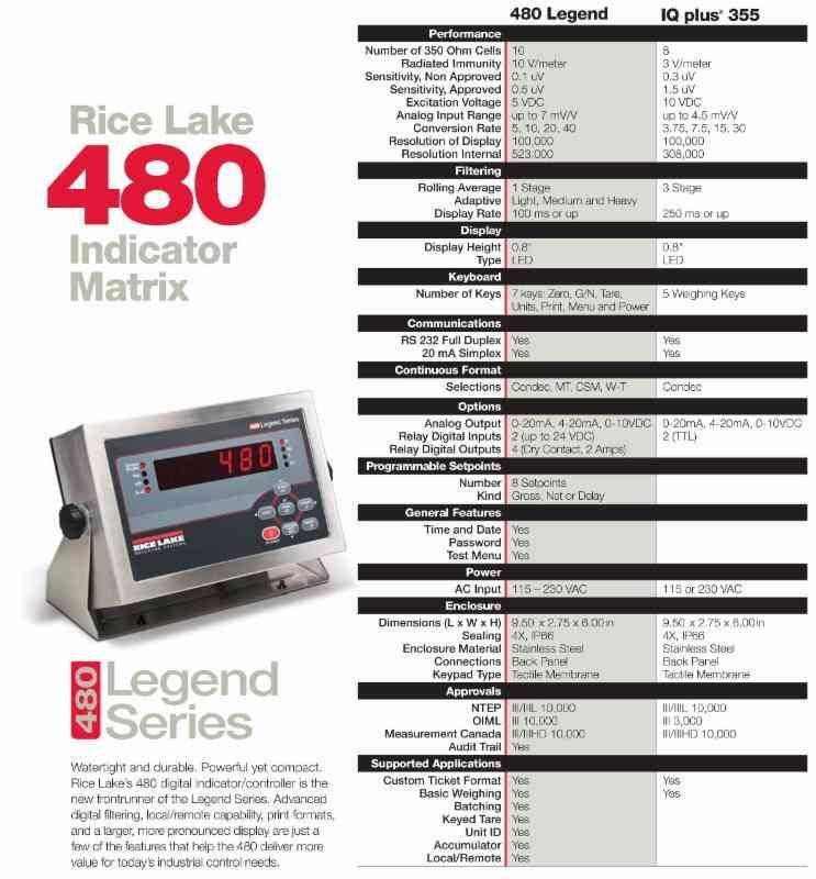 rice Lake 480